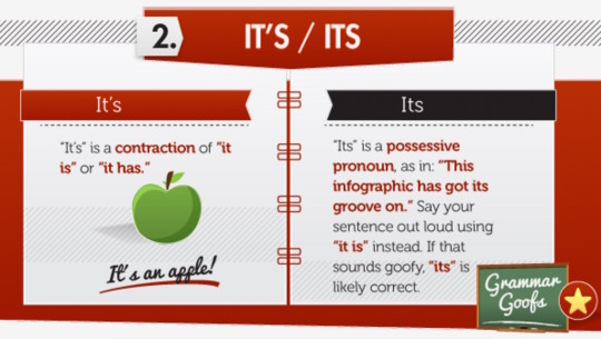 English grammar goofs to avoid