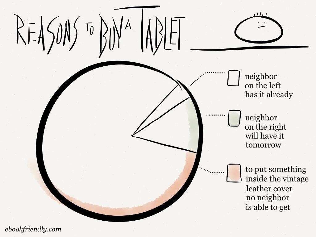 Reasons to buy a tablet [cartoon]   Ebook Friendly