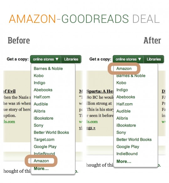 Amazon Goodreads deal - changes made to the online stores section on Goodreads