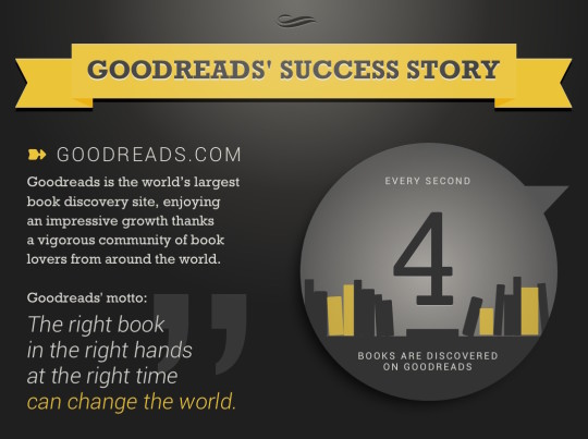 Goodreads success story infographic
