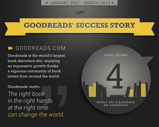 Goodreads success story intro