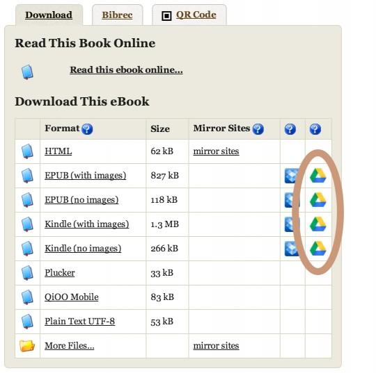 Project Gutenberg integrates Google Drive