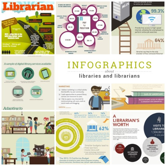Best infographics about libraries and librarians