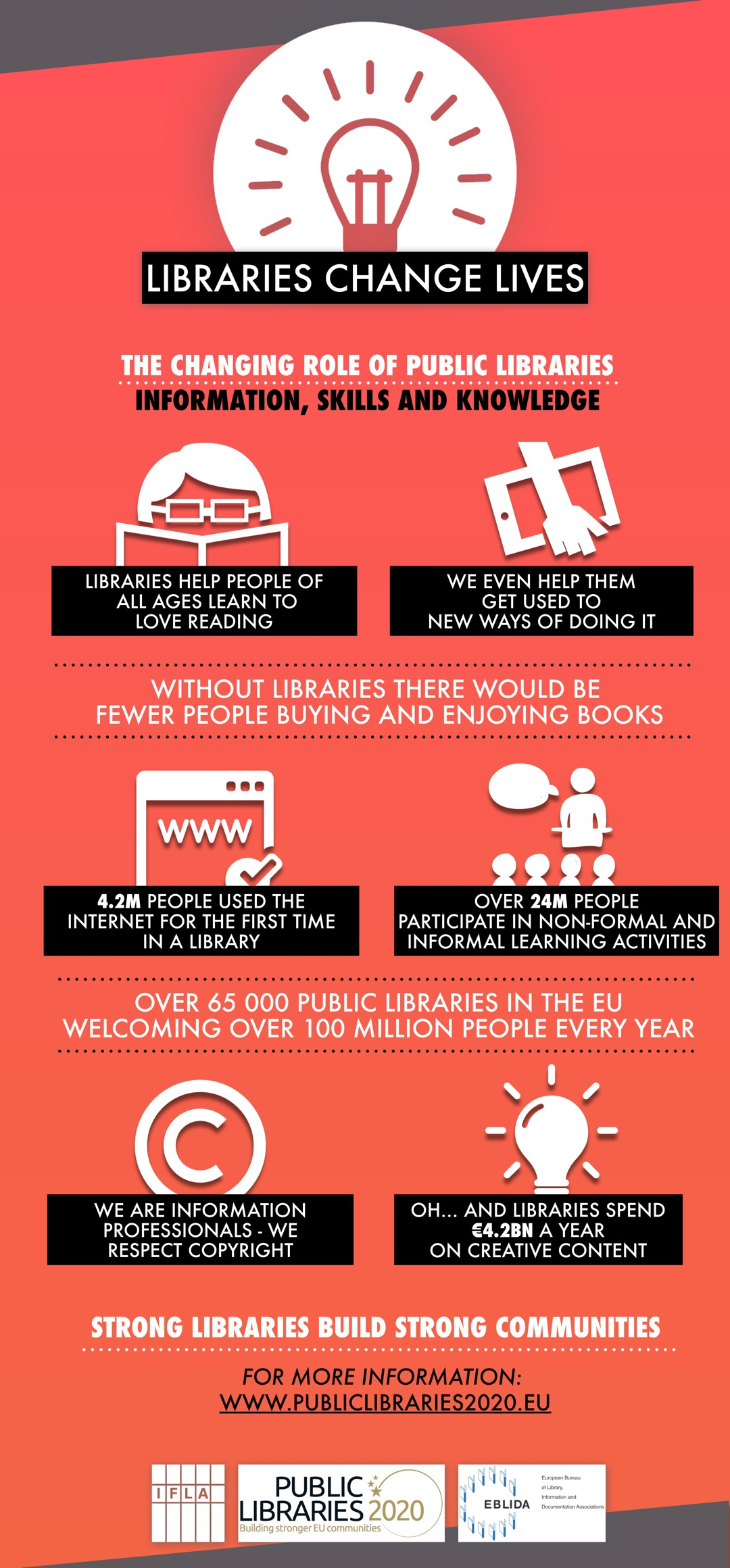 Libraries can change lives #infographic