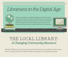 Libraries in the digital age - infographic thumb