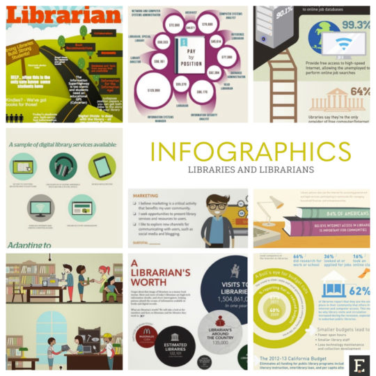 Libraries matter - the best infographics and charts about libraries and librarians