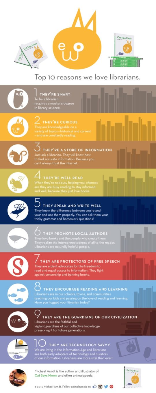 Top ten reasons we love librarians so much - full infographic