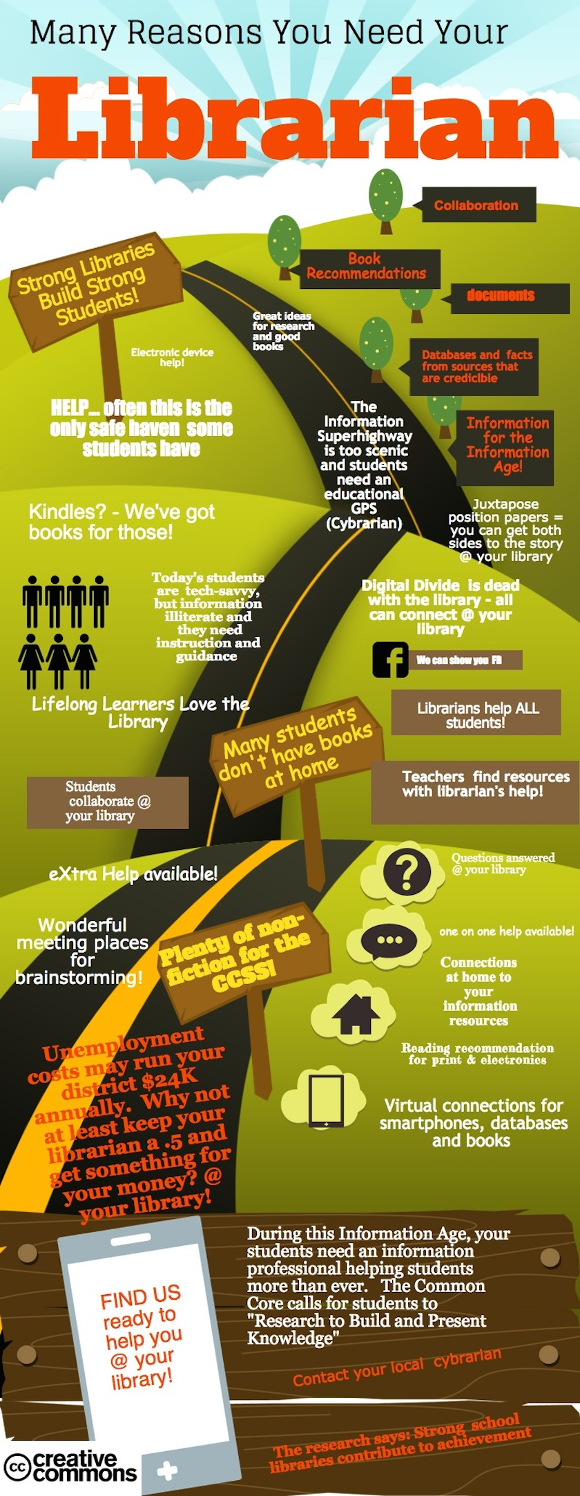 Why you need a librarian #infographic