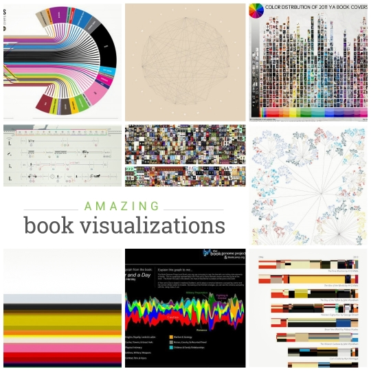 Amazing #book visualizations