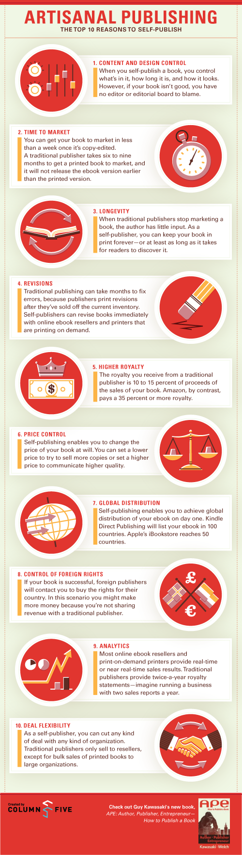 Top 10 reasons to self-publish