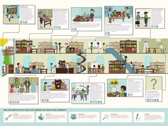 21st century library cartoon