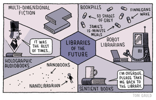 Best library cartoons and comic strips: An optimistic look at the libraries of the future - a cartoon by Tom Gauld
