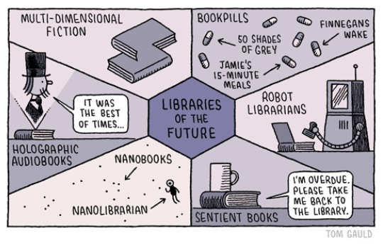 An optimistic look at the libraries of the future - a cartoon by Tom Gauld