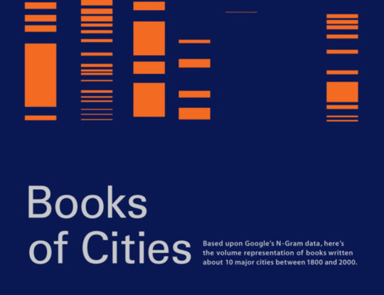 Books written about major cities over time