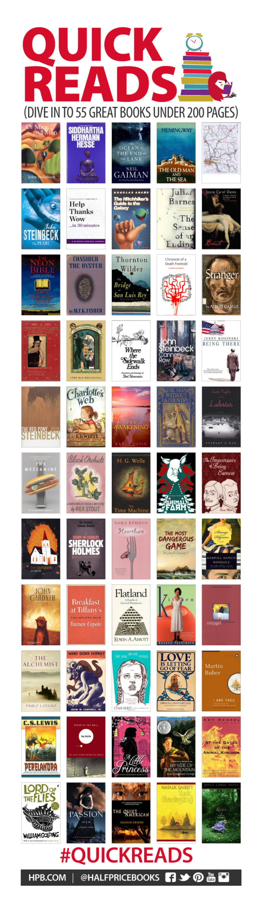 55 great books under 200 pages #infographic