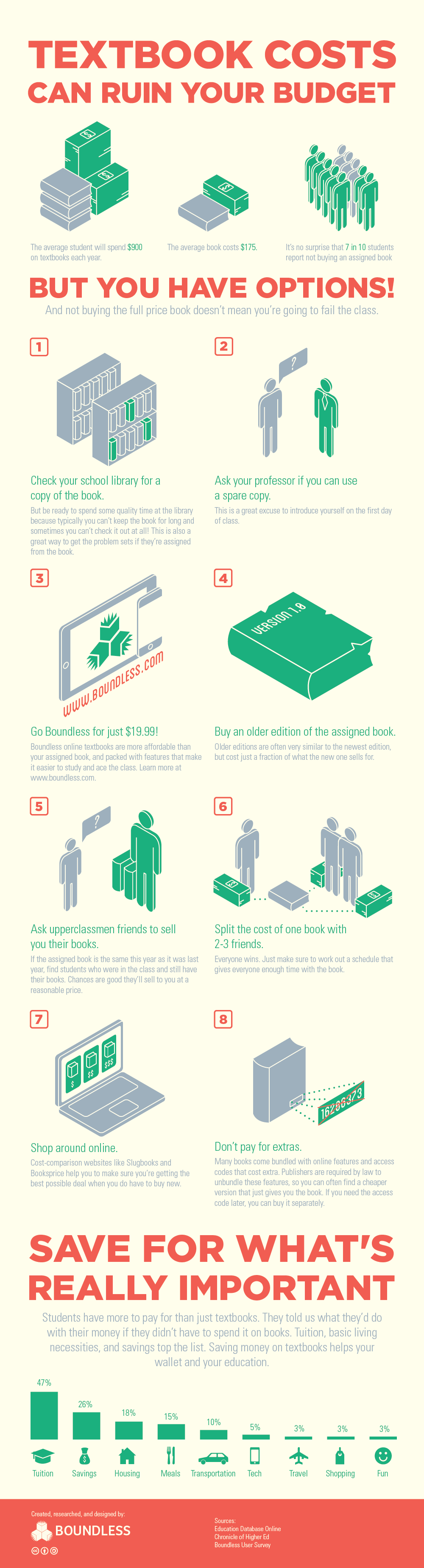 8 ways to save moneny on textbooks infographic