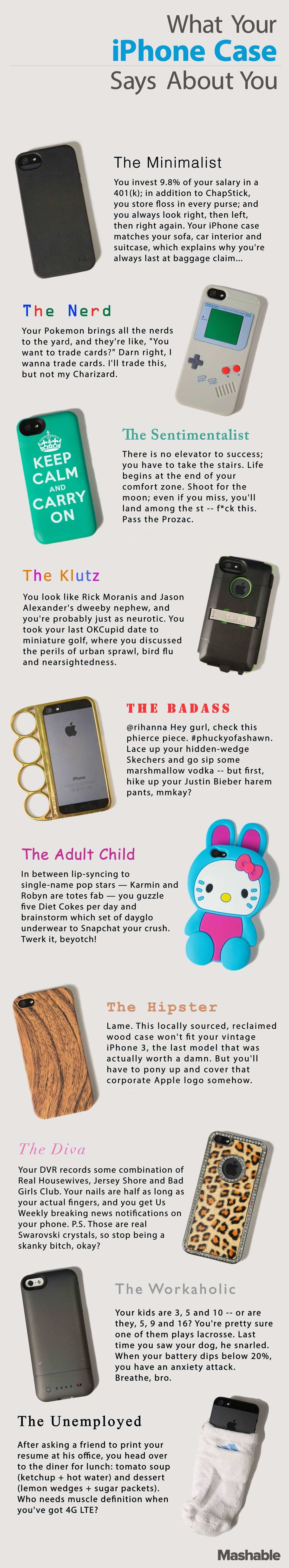 What your iPhone cases says about you infographic