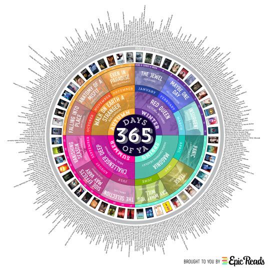 365 days of YA - Epic Reads' reading calendar