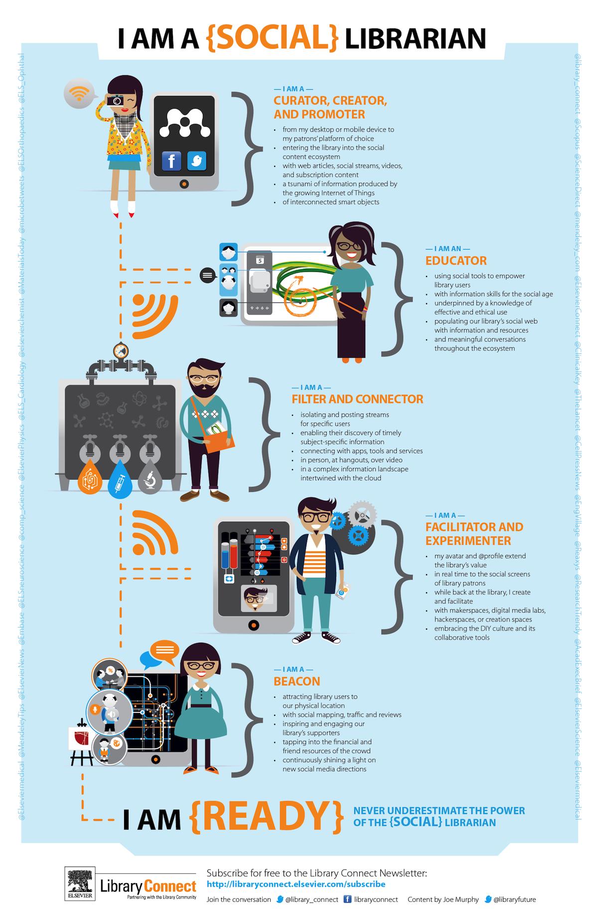 A social librarian infographic