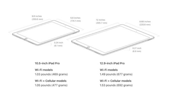 Know the dimensions of your tablet before buying a case