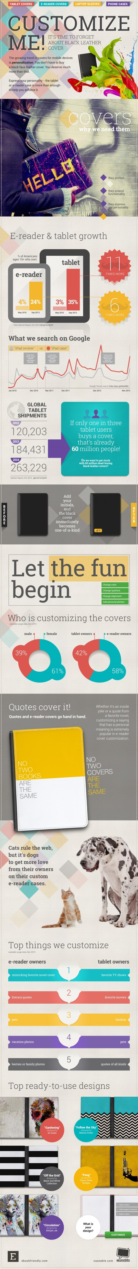 Custom cases are a new trend - infographic by Caseable and Ebook Friendly