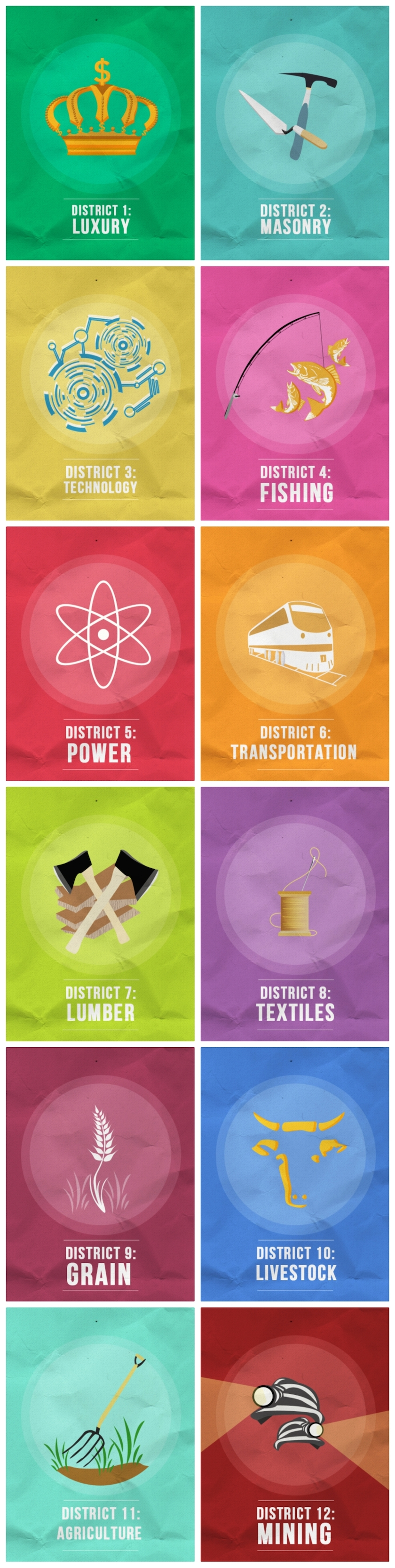 Hunger-Games-districts-posters