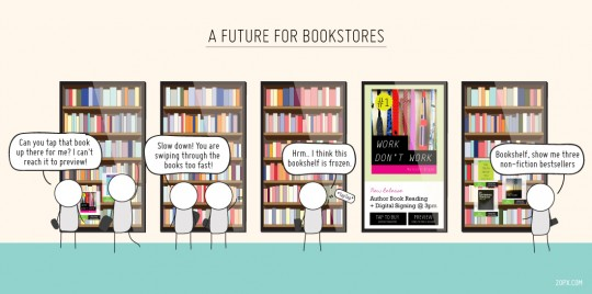 Future for bookstores cartoon