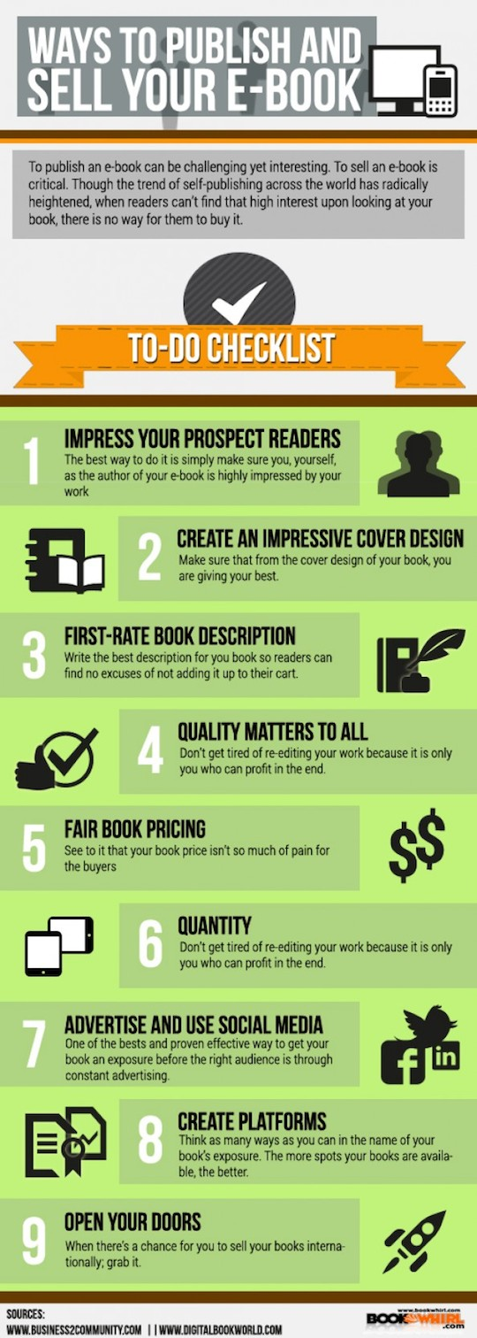 Publish and sell your ebook - infographic