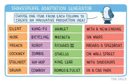 Shakespeare adaptation generator - a cartoon by Tom Gauld