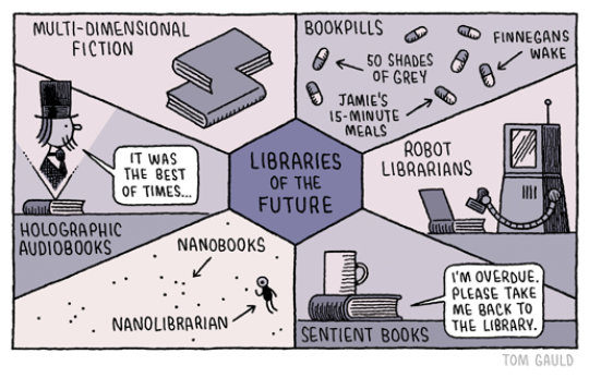 What you can find in the library of the future - a cartoon by Tom Gauld
