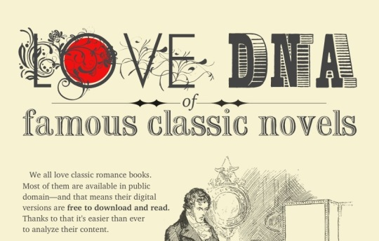 Love DNA of classic novels