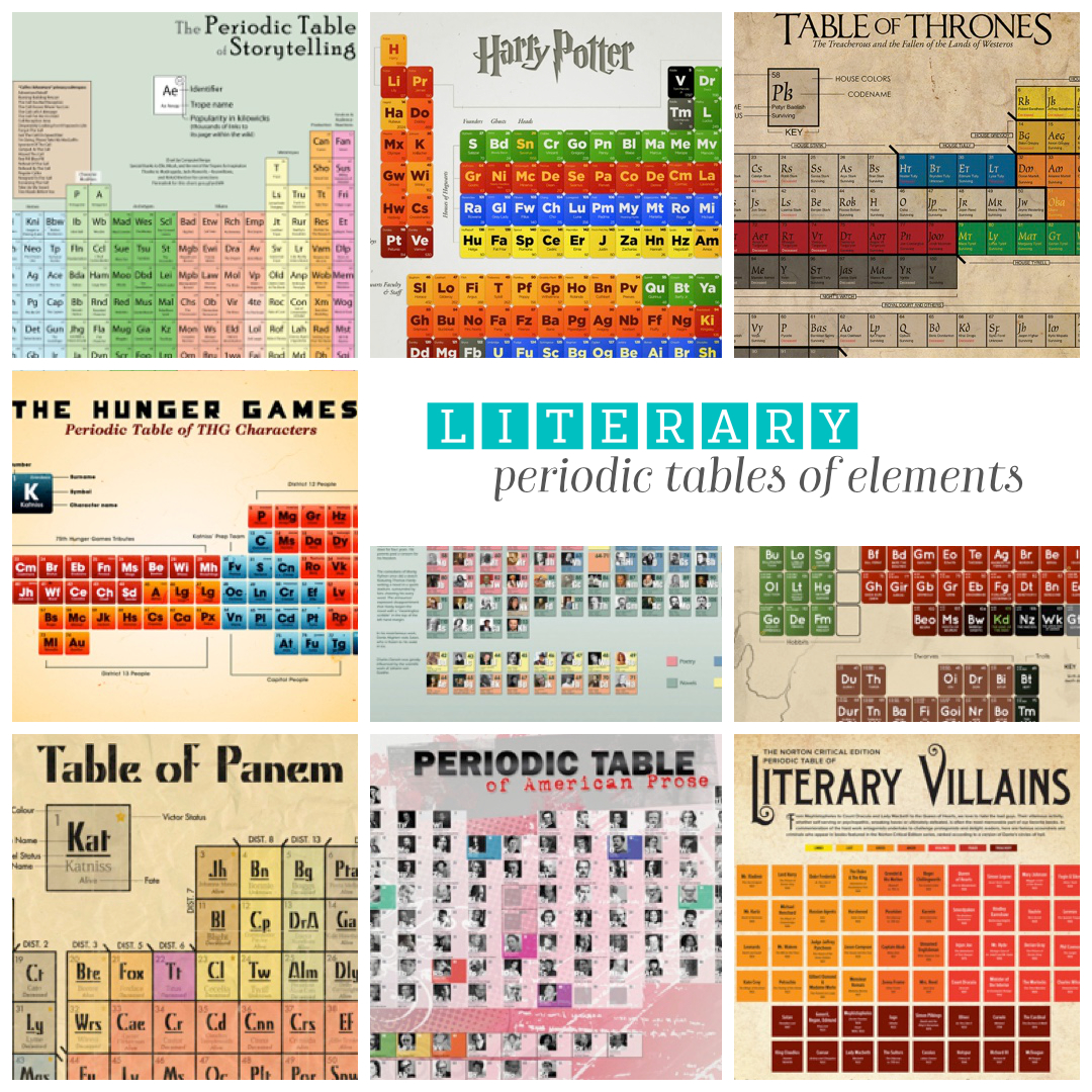 12 literary periodic tables of elements gamestrikefo Image collections