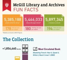 Individual libraries make great infographics