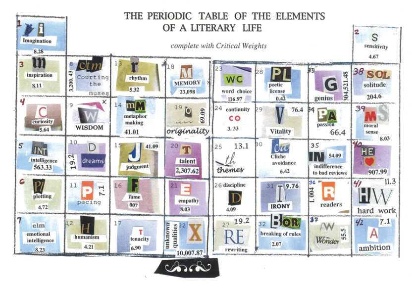 12 literary periodic tables of elements periodic table of the elements of a literary life urtaz