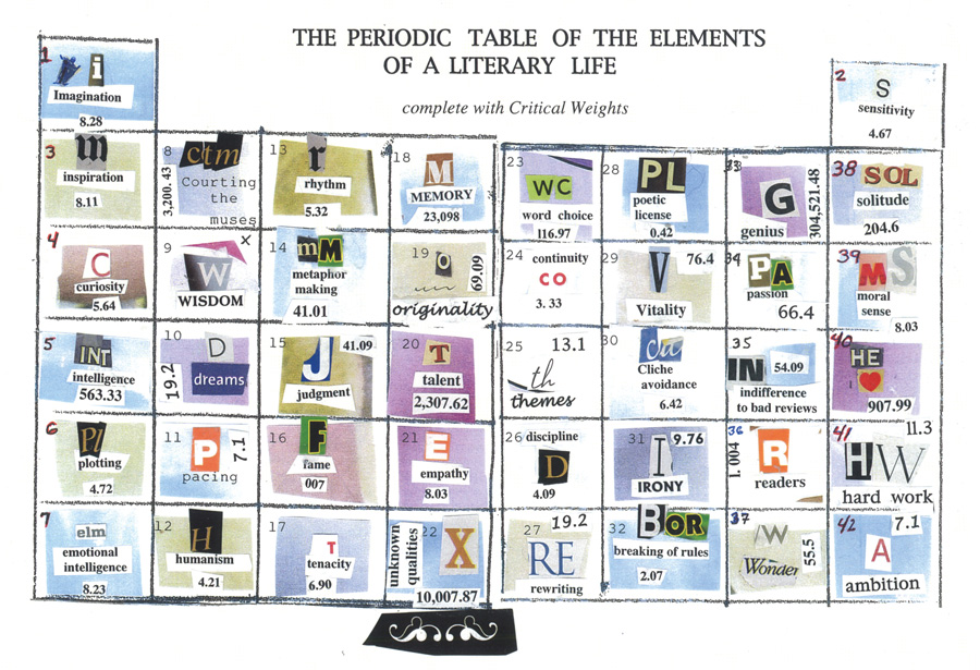 Periodic table of the elements of a literary life