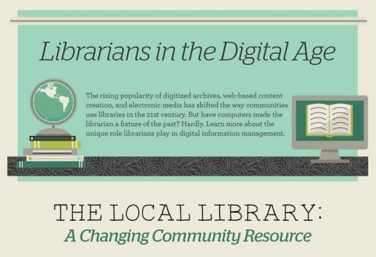 Librarians in the digital age - infographic preview