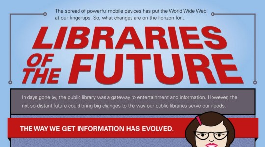 Libraries of the future - infographic preview