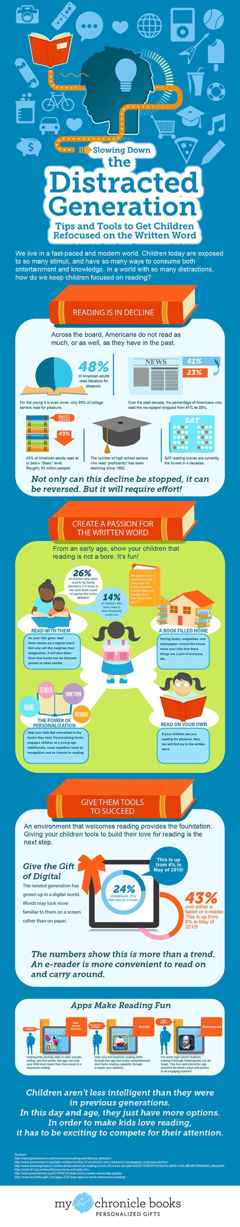 Tips to get children refocus on written word #infographic