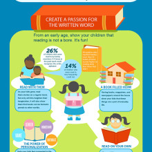 Tips to get children refocus on reading - infographic