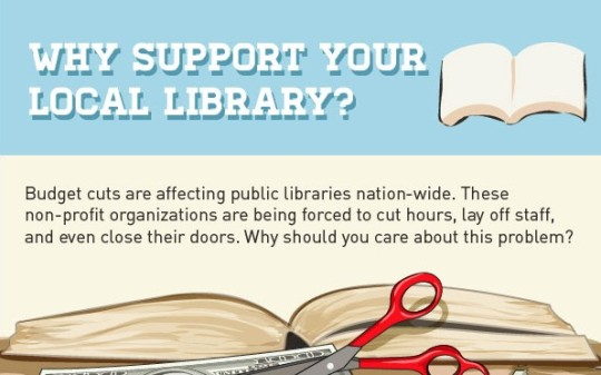 Why you should support your local library - infographic preview