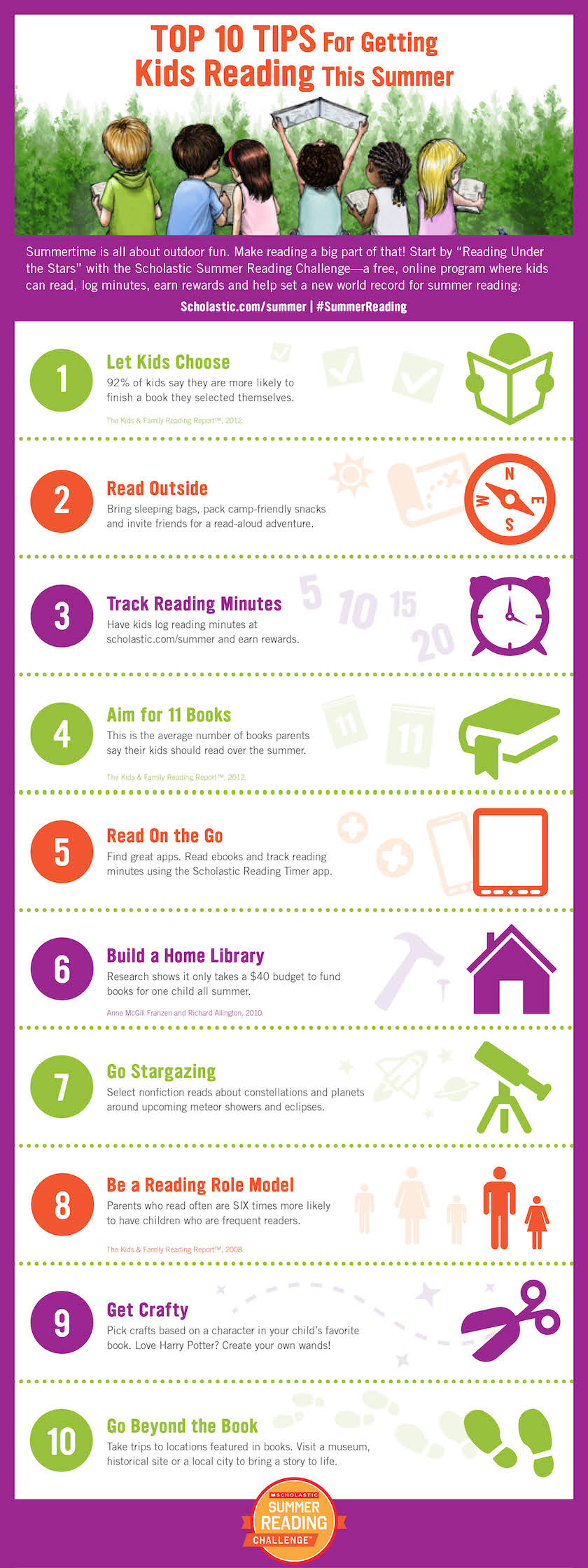 Top 10 Tips for Getting Kids Reading this Summer