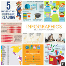10 infographics that promote reading
