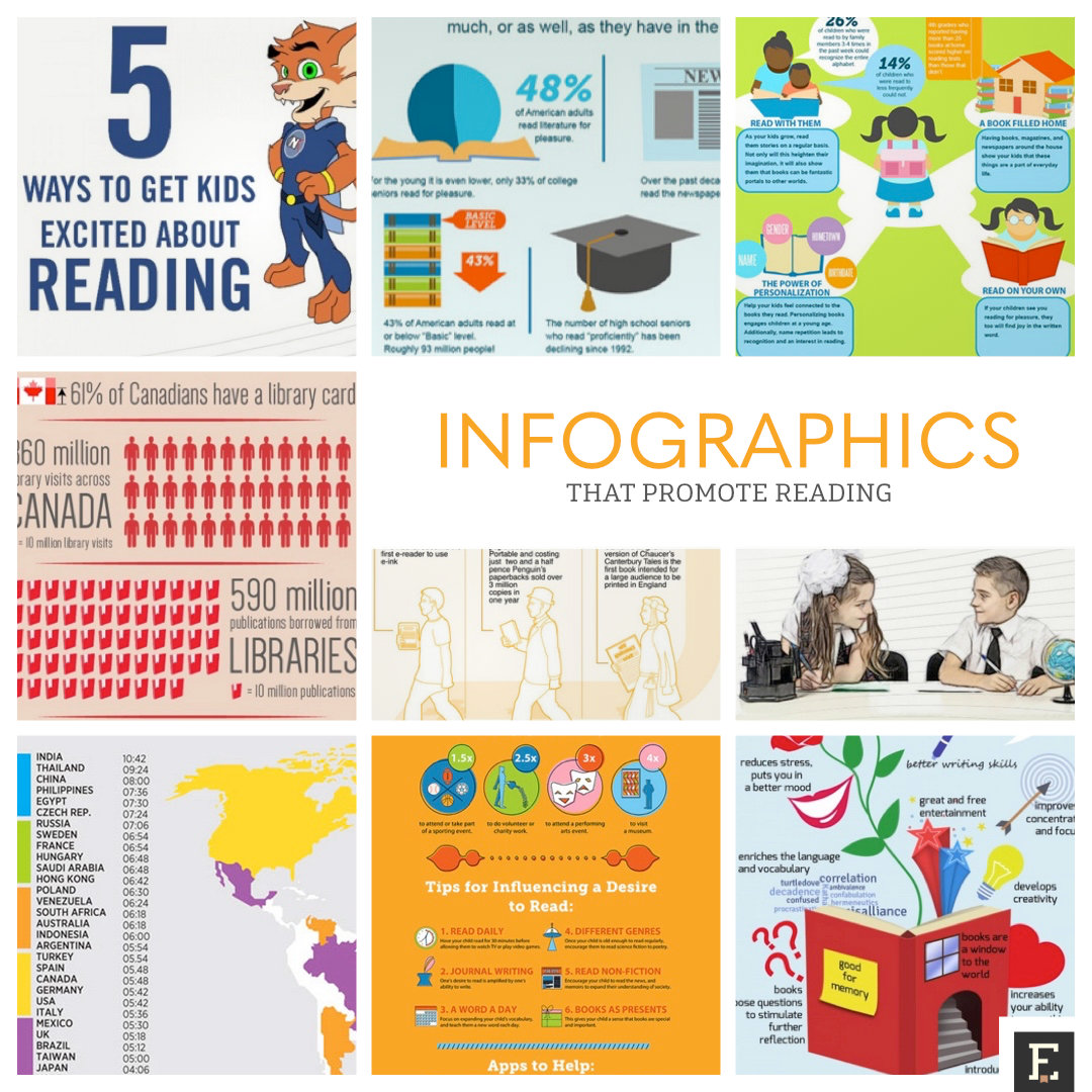 Best infographics and charts that promote reading