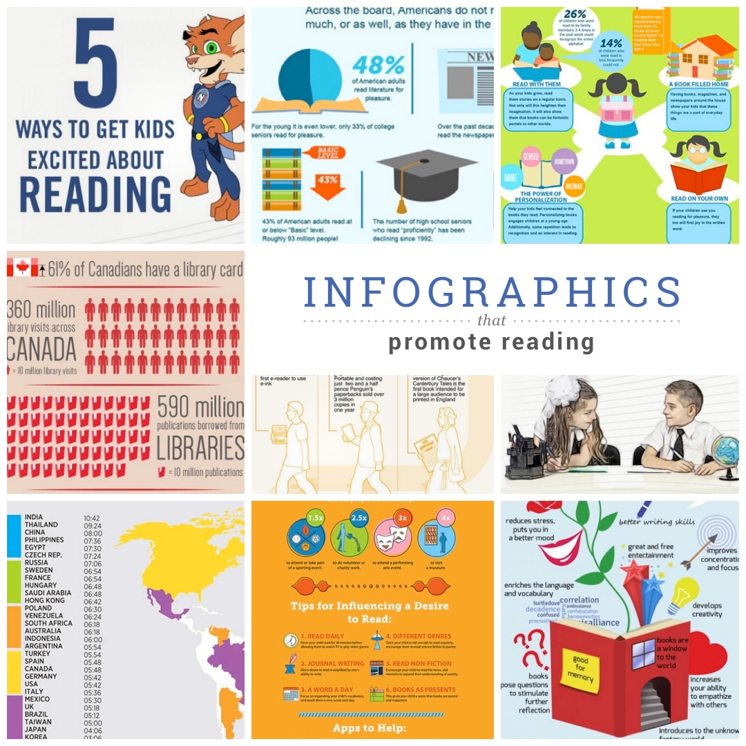 Best infographics that promote reading
