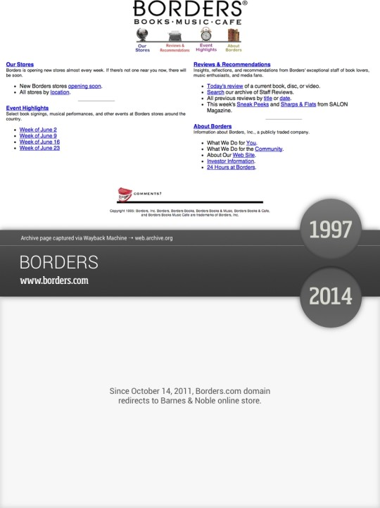 Book sites in the old days - Borders
