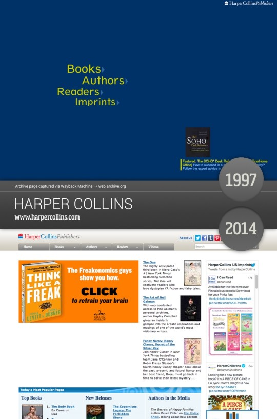 Book sites in the old days - Harper Collins