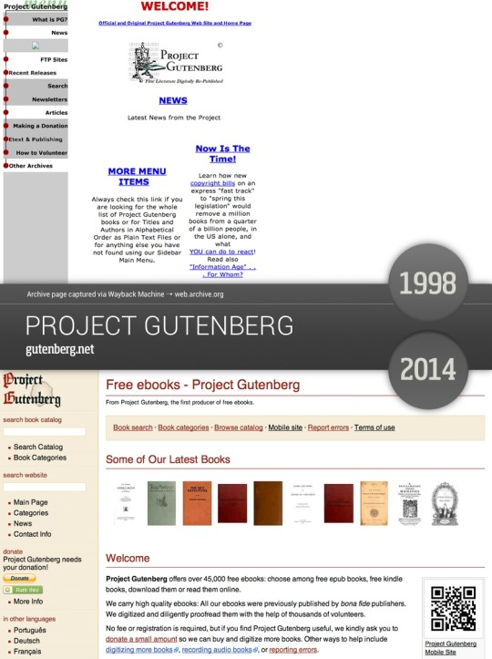 Book sites in the old days - Project Gutenberg