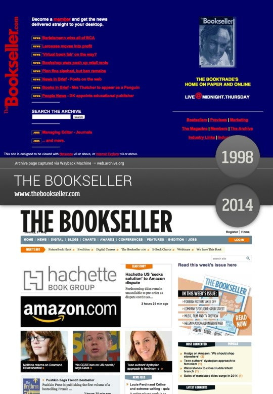 Book sites in the old days - The Bookseller