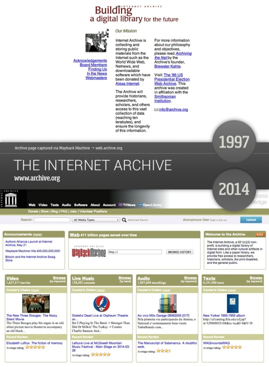 Book sites in the old days - The Internet Archive