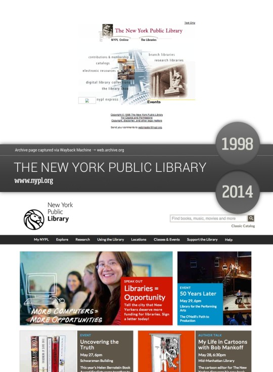 Book sites in the old days - The New York Public Library